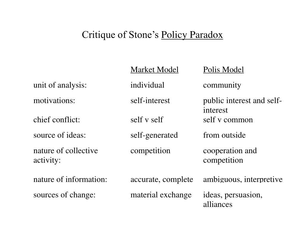 Critique of Stone's