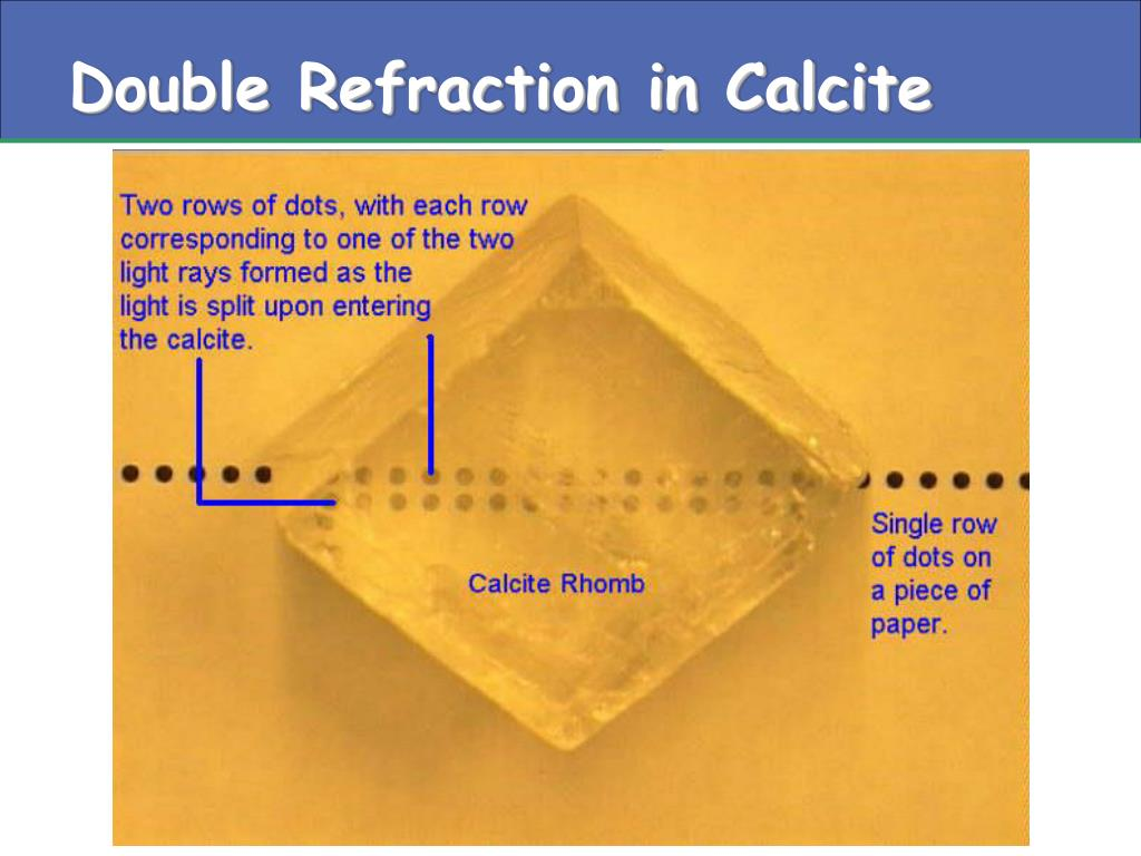 Double Refraction in Calcite