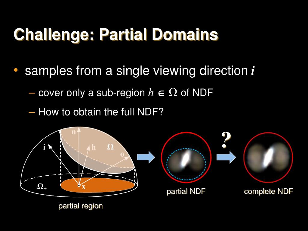 Challenge: Partial Domains