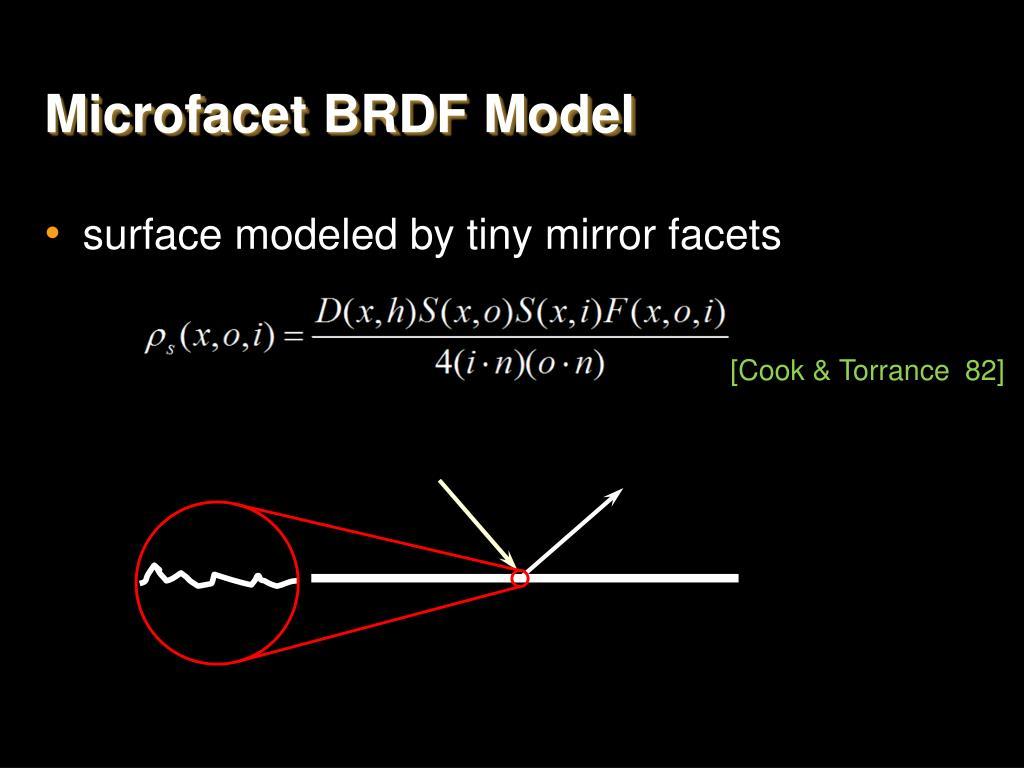 Microfacet BRDF Model