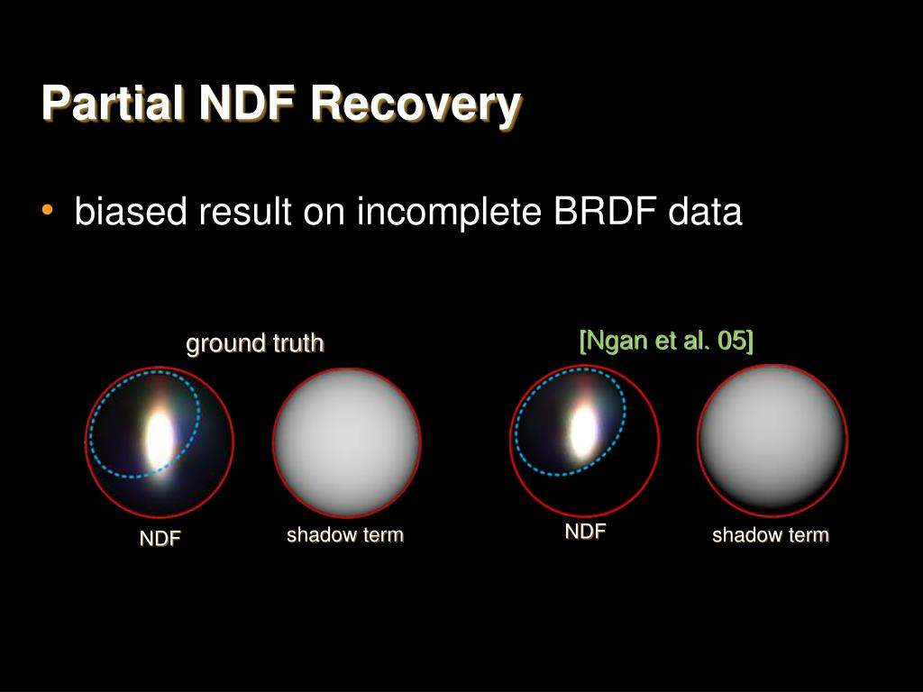 Partial NDF Recovery