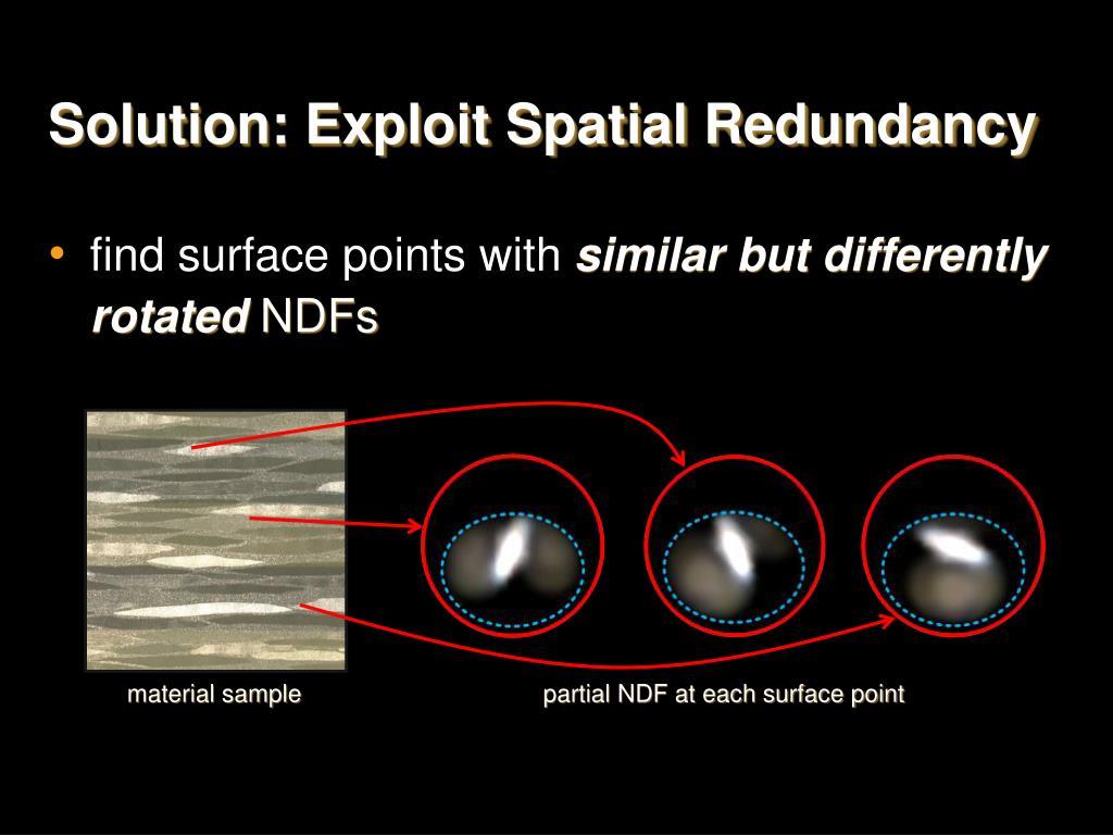 Solution: Exploit Spatial Redundancy