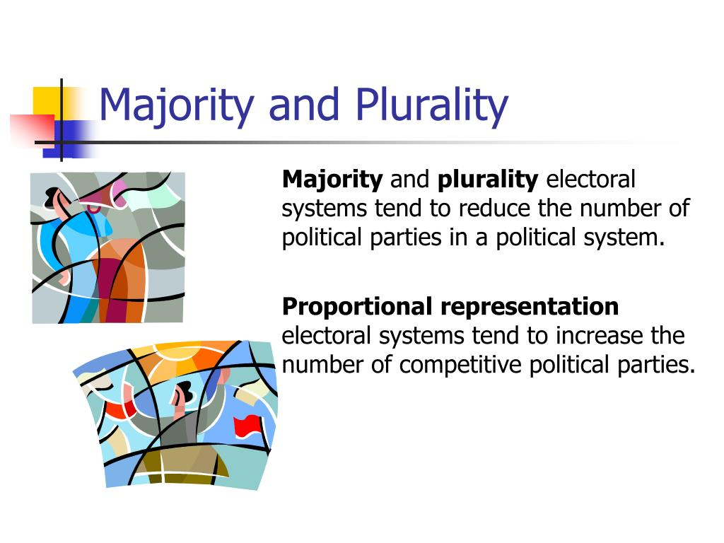 Majority and Plurality