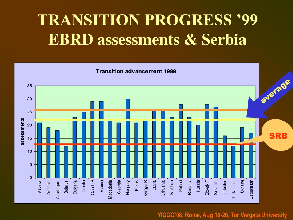 TRANSITION PROGRESS '99 EBRD assessments & Serbia