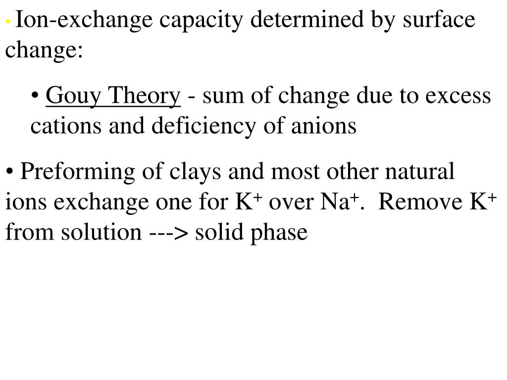 Ion-exchange capacity determined by surface change: