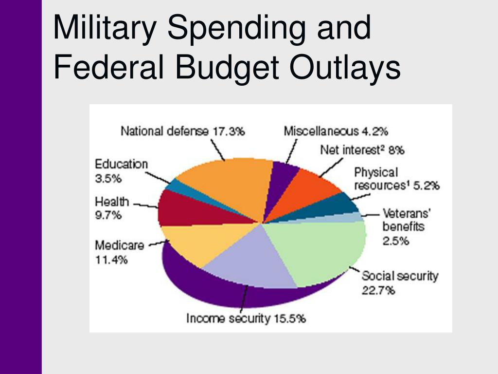 Military Spending and Federal Budget Outlays