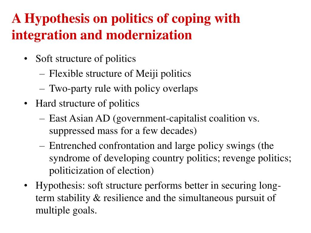 A Hypothesis on politics of coping with integration and modernization