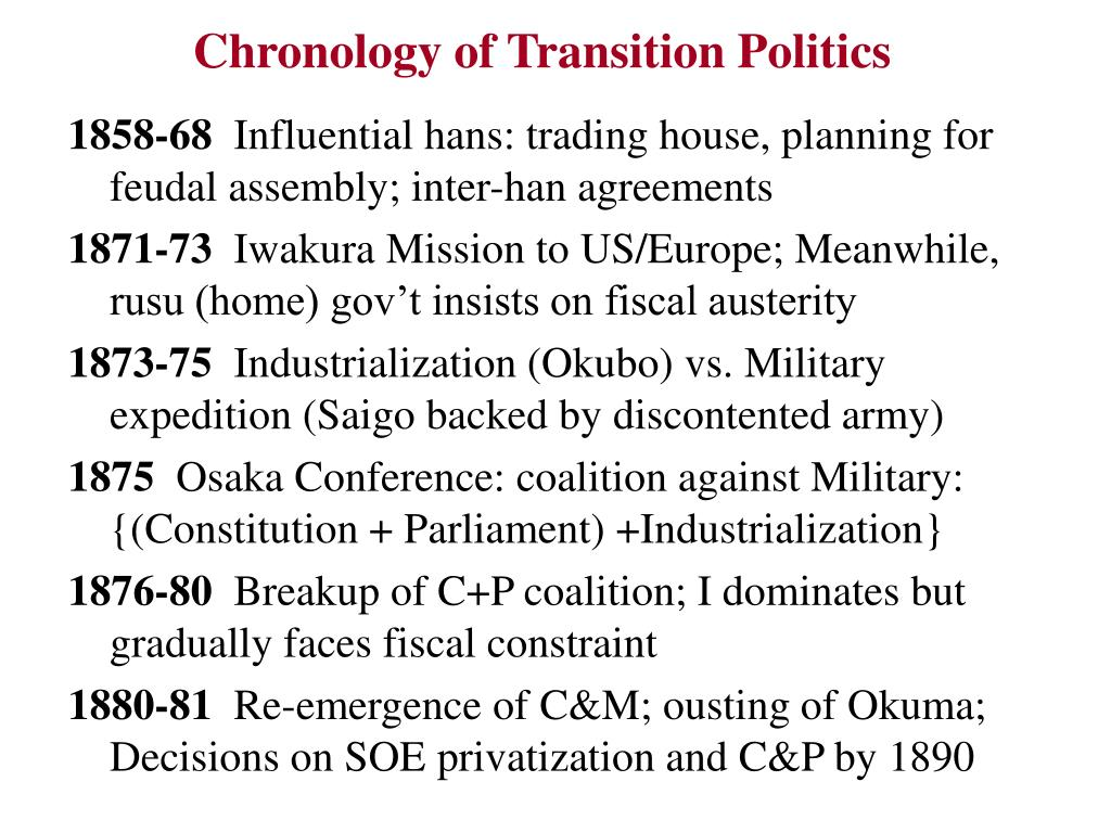 Chronology of Transition Politics