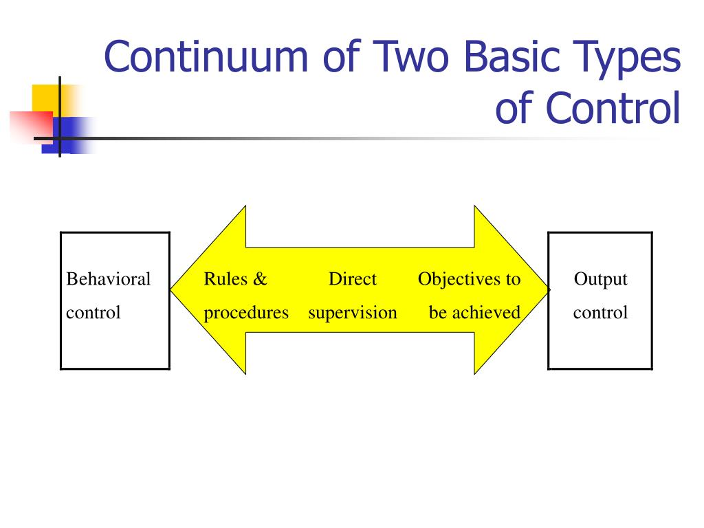 Continuum of Two Basic Types of Control