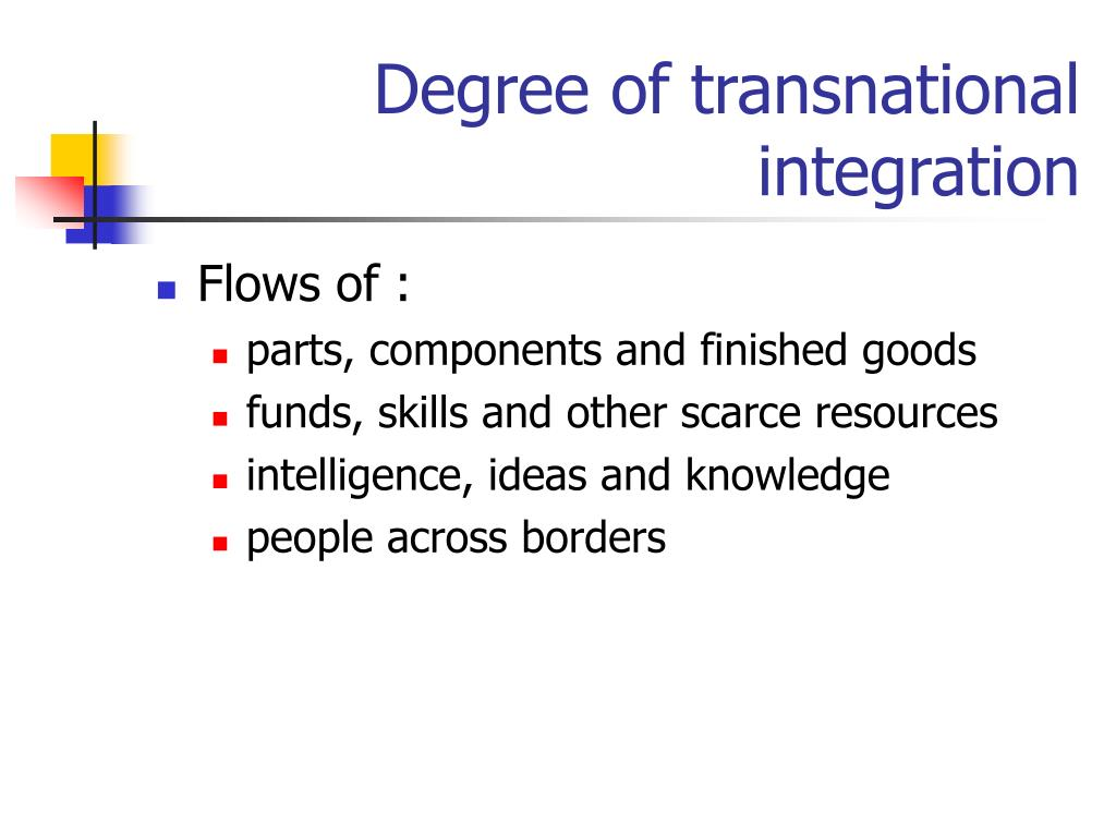 Degree of transnational integration
