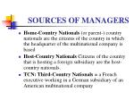 sources of managers