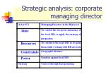 strateg ic analys is corporate managing director