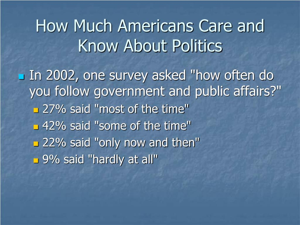 How Much Americans Care and Know About Politics