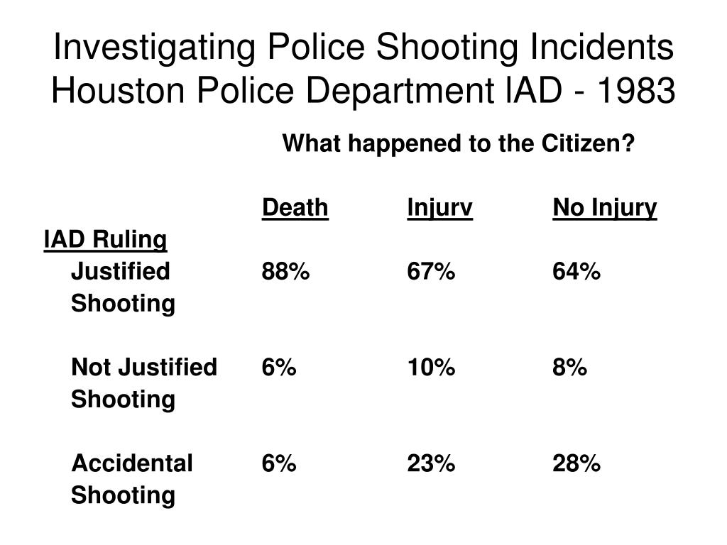 Investigating Police Shooting Incidents