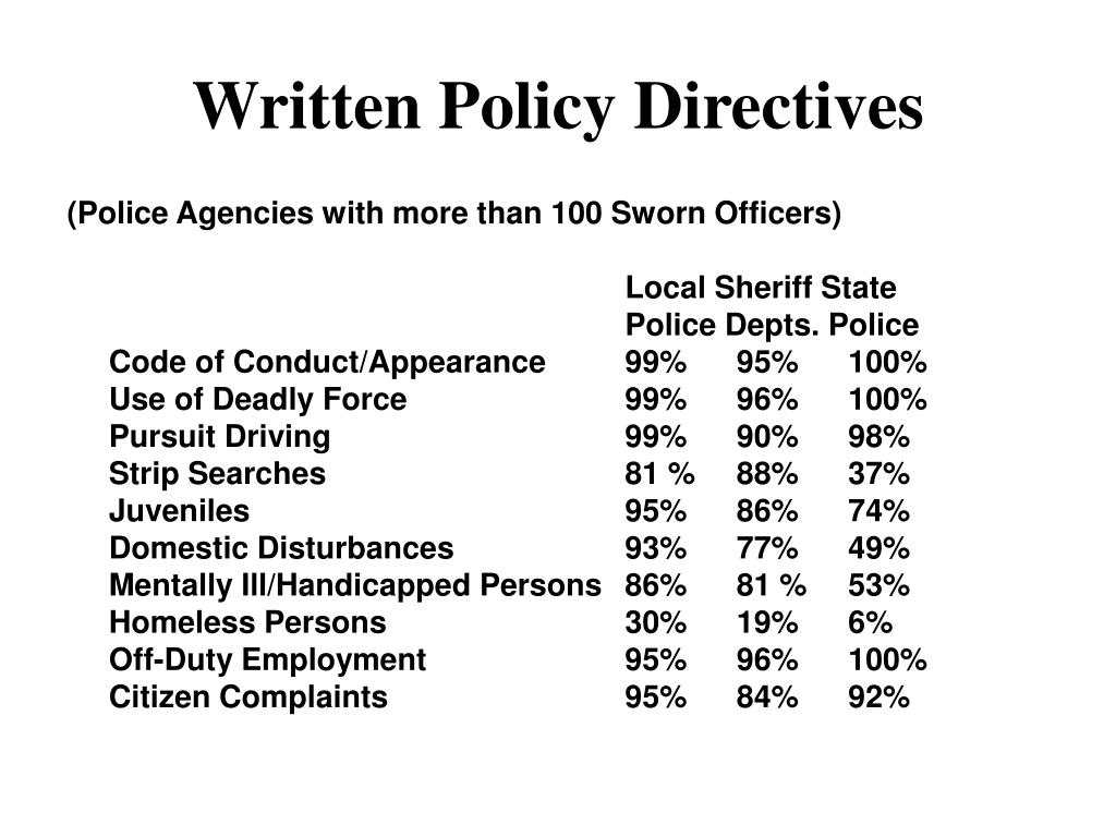 Written Policy Directives
