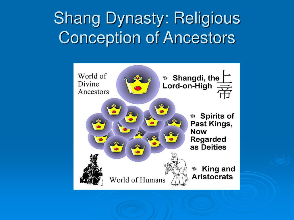 Shang Dynasty: Religious Conception of Ancestors