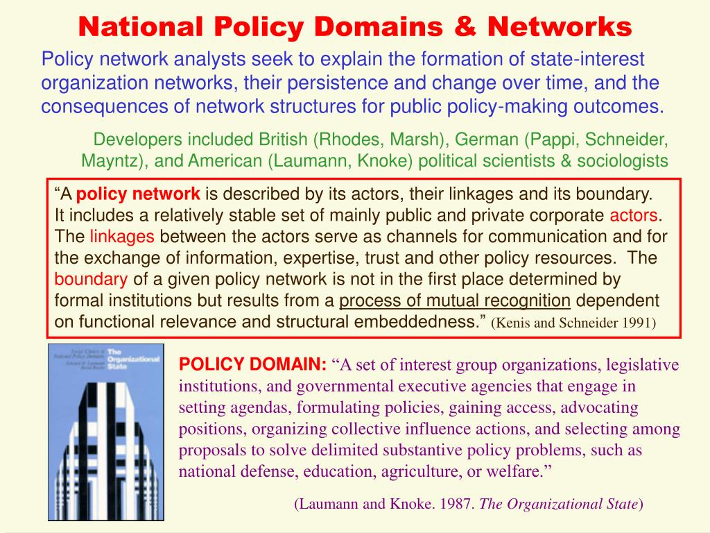 National Policy Domains & Networks