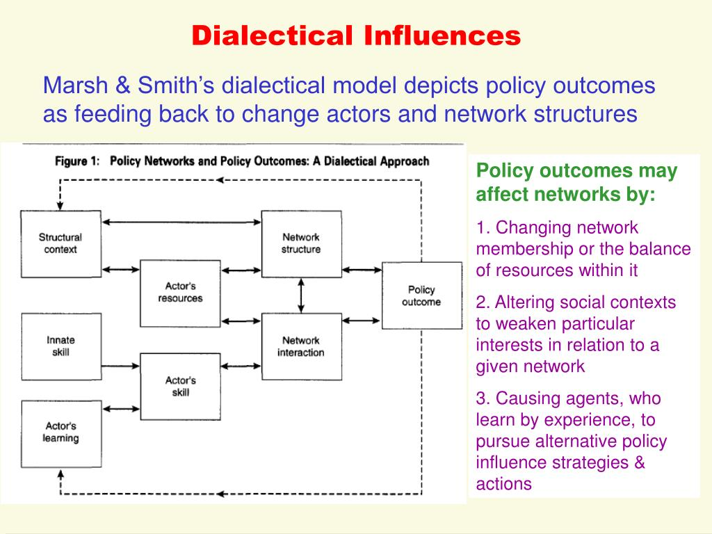 Dialectical Influences