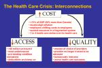 the health care crisis interconnections