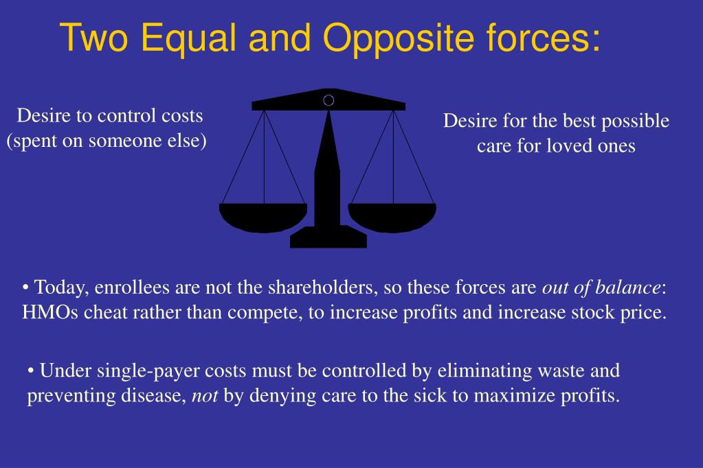 Two Equal and Opposite forces: