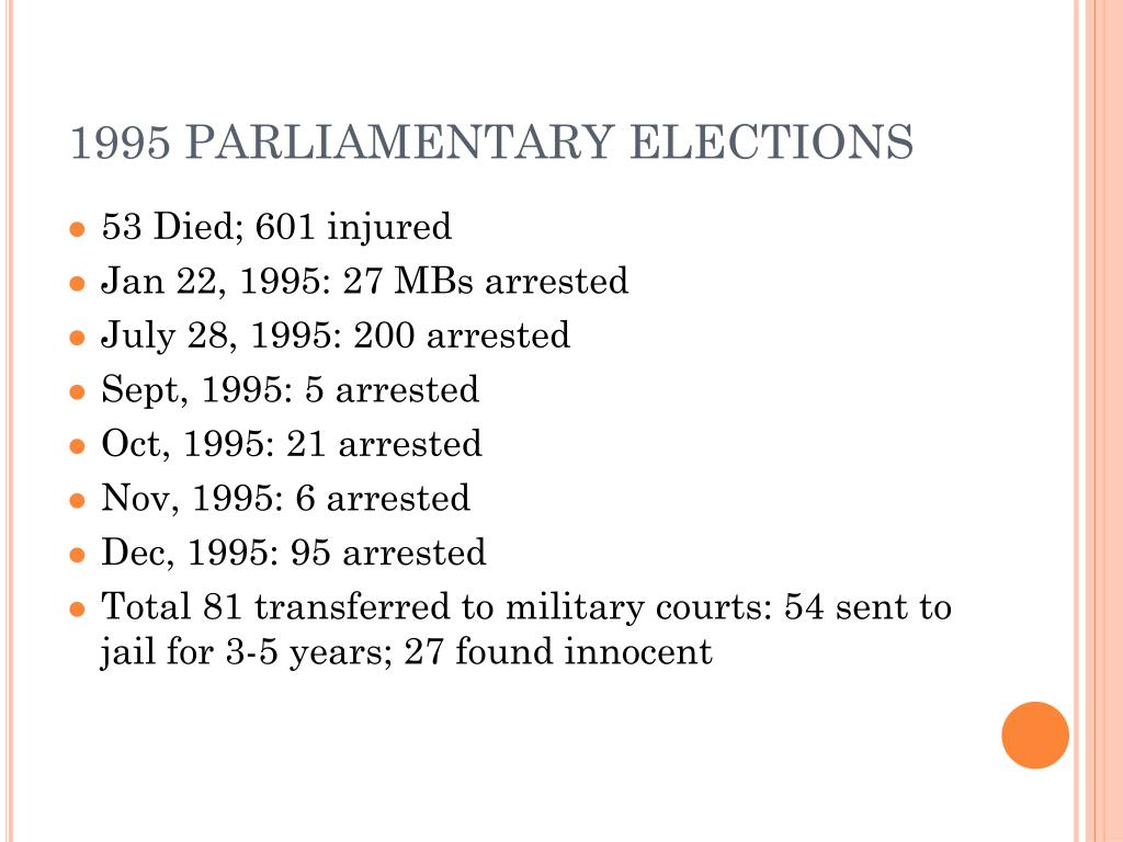 1995 PARLIAMENTARY ELECTIONS