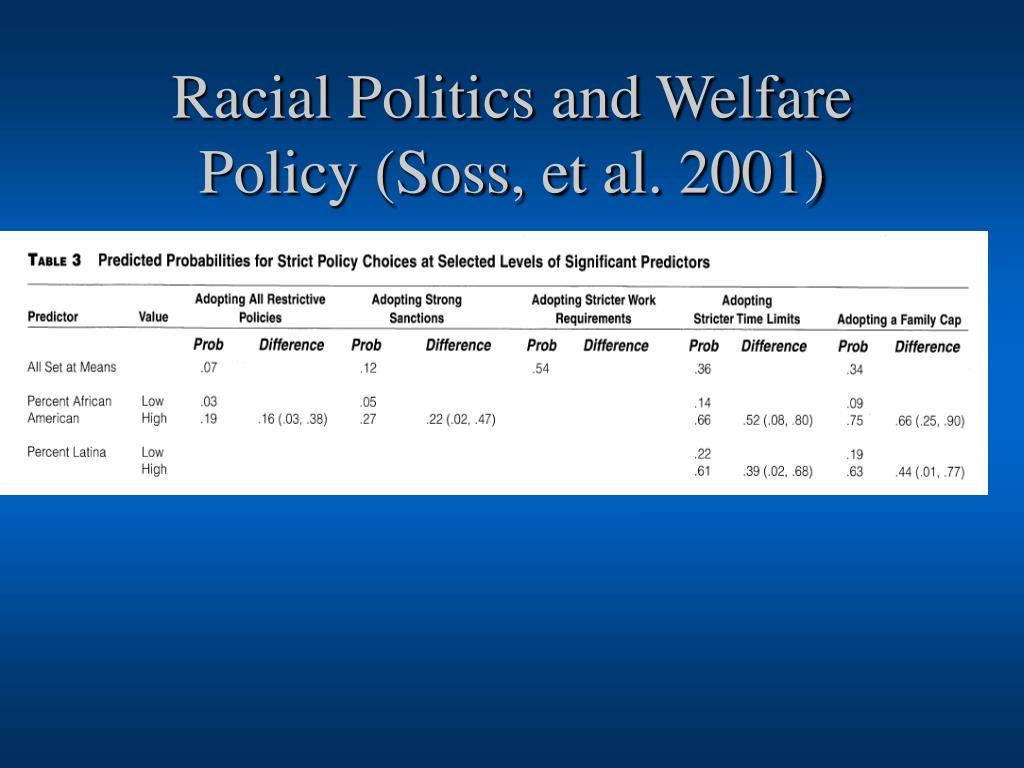 Racial Politics and Welfare Policy (Soss, et al. 2001)