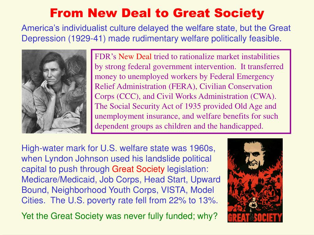 From New Deal to Great Society