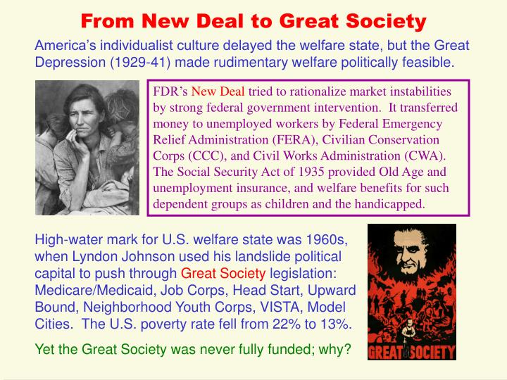 From new deal to great society l.jpg