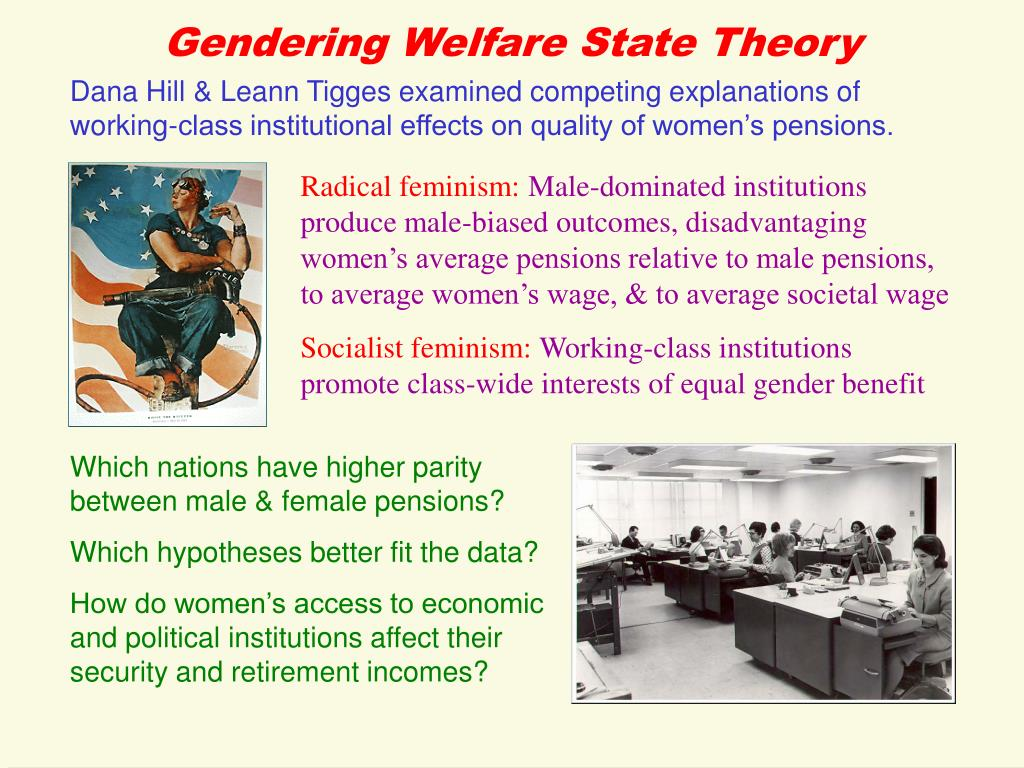 Gendering Welfare State Theory