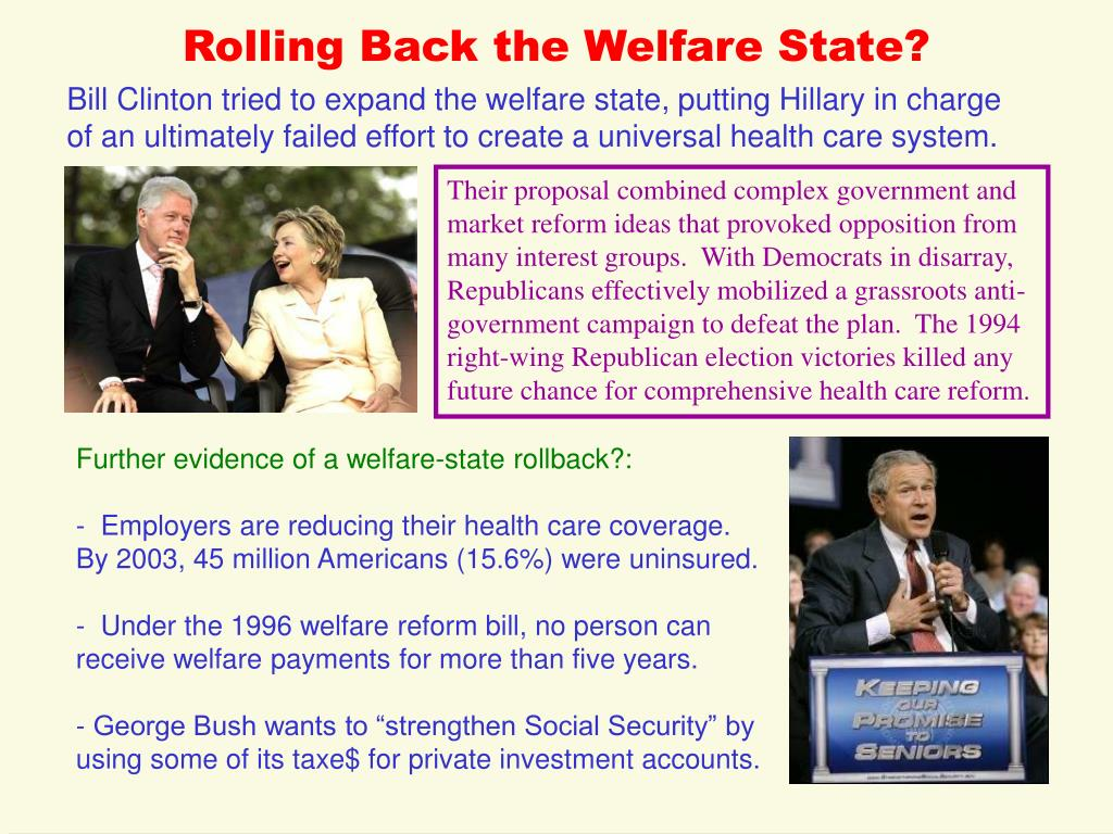 Rolling Back the Welfare State?