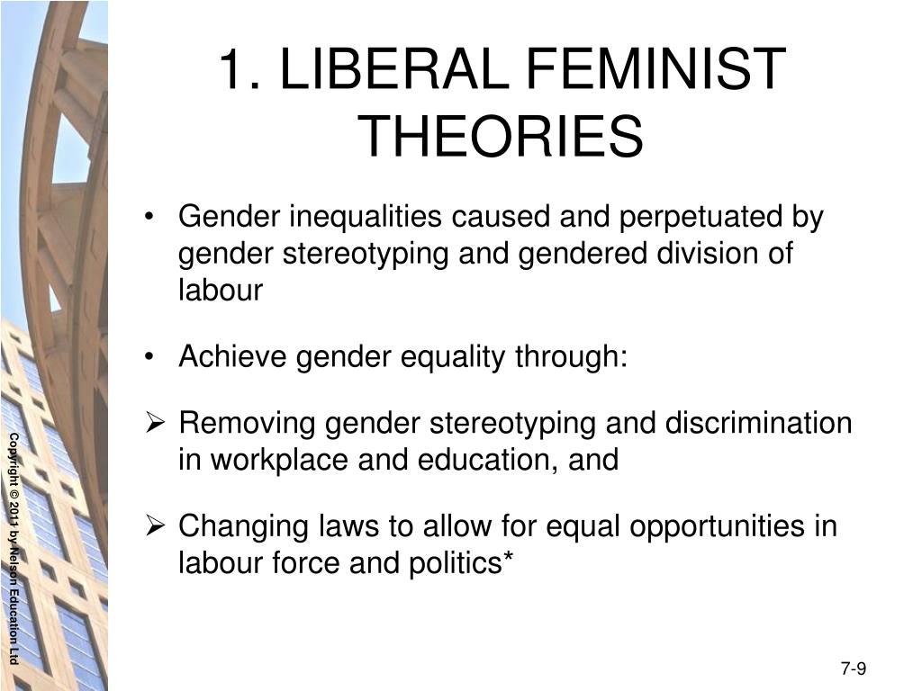 1. LIBERAL FEMINIST THEORIES
