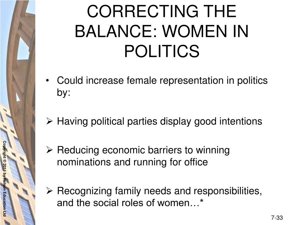 CORRECTING THE BALANCE: WOMEN IN POLITICS