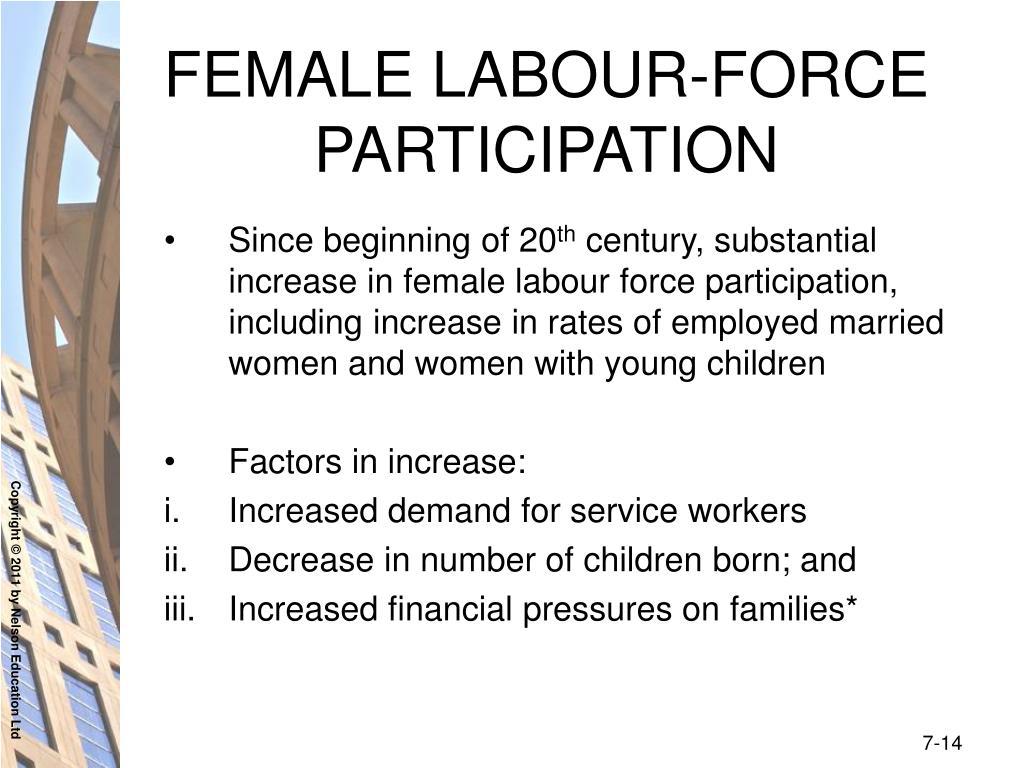 FEMALE LABOUR-FORCE PARTICIPATION