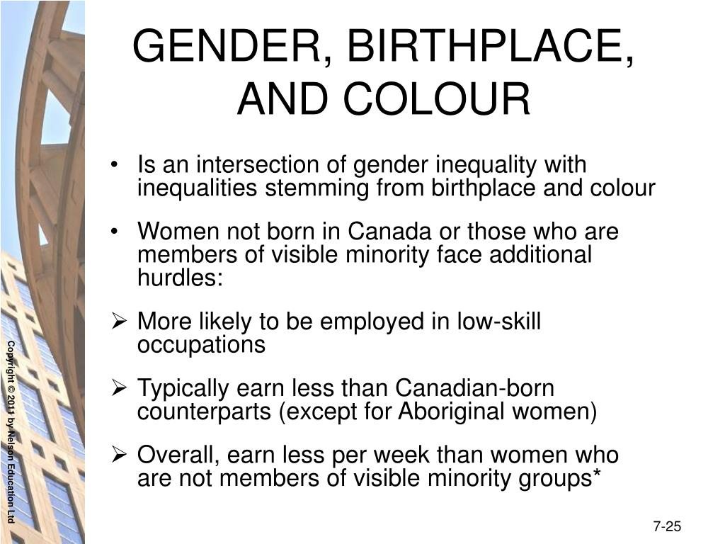 GENDER, BIRTHPLACE, AND COLOUR