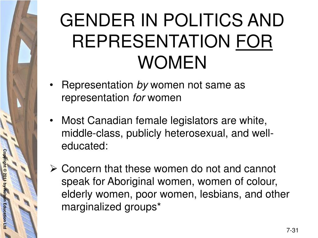 GENDER IN POLITICS AND REPRESENTATION