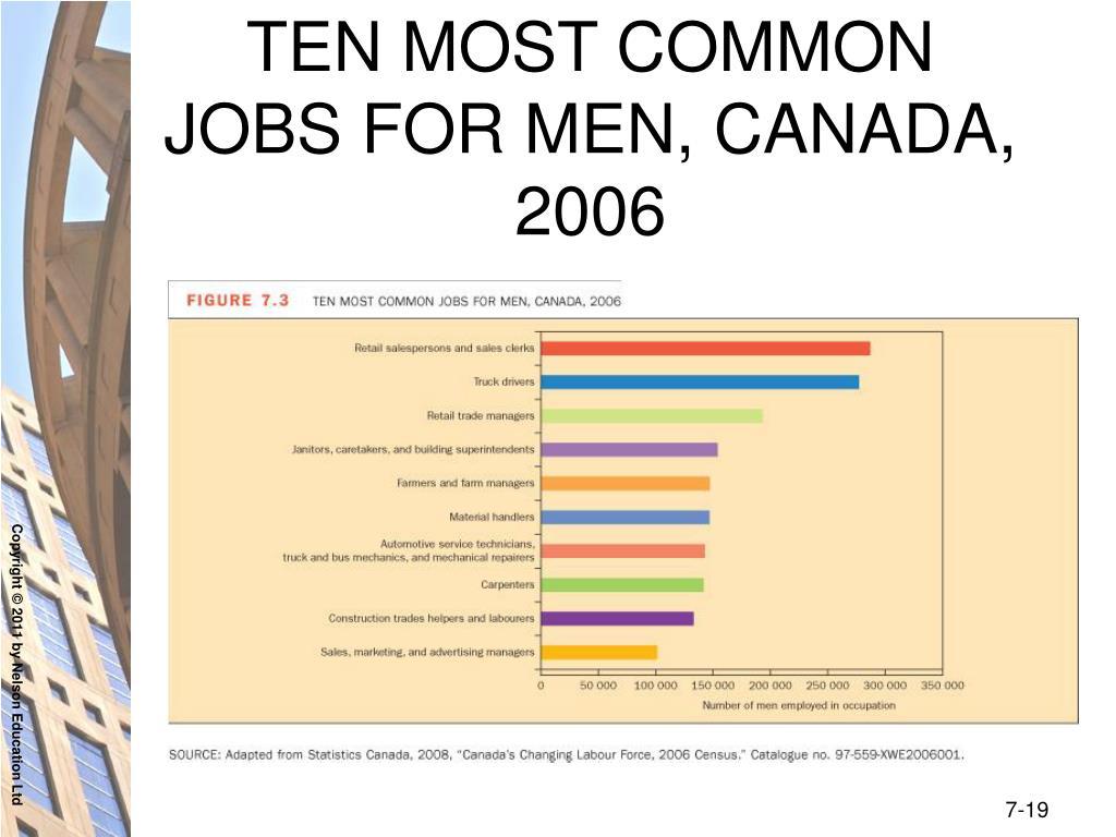 TEN MOST COMMON JOBS FOR MEN, CANADA, 2006