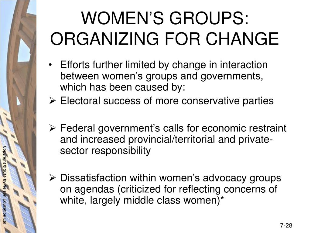WOMEN'S GROUPS: ORGANIZING FOR CHANGE