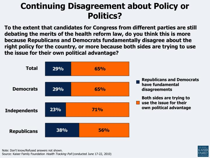 Continuing disagreement about policy or politics l.jpg