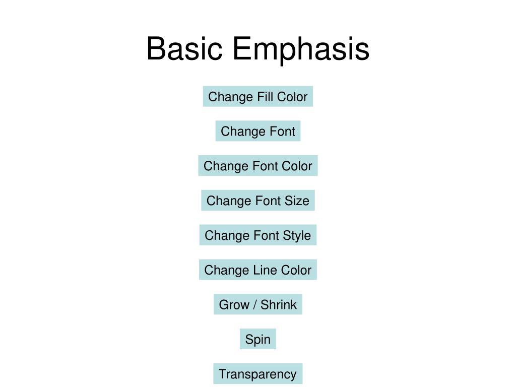 Basic Emphasis