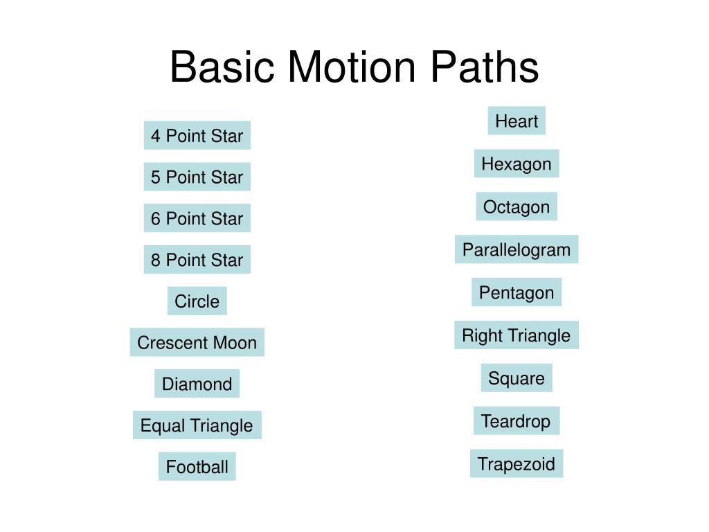 Basic Motion Paths
