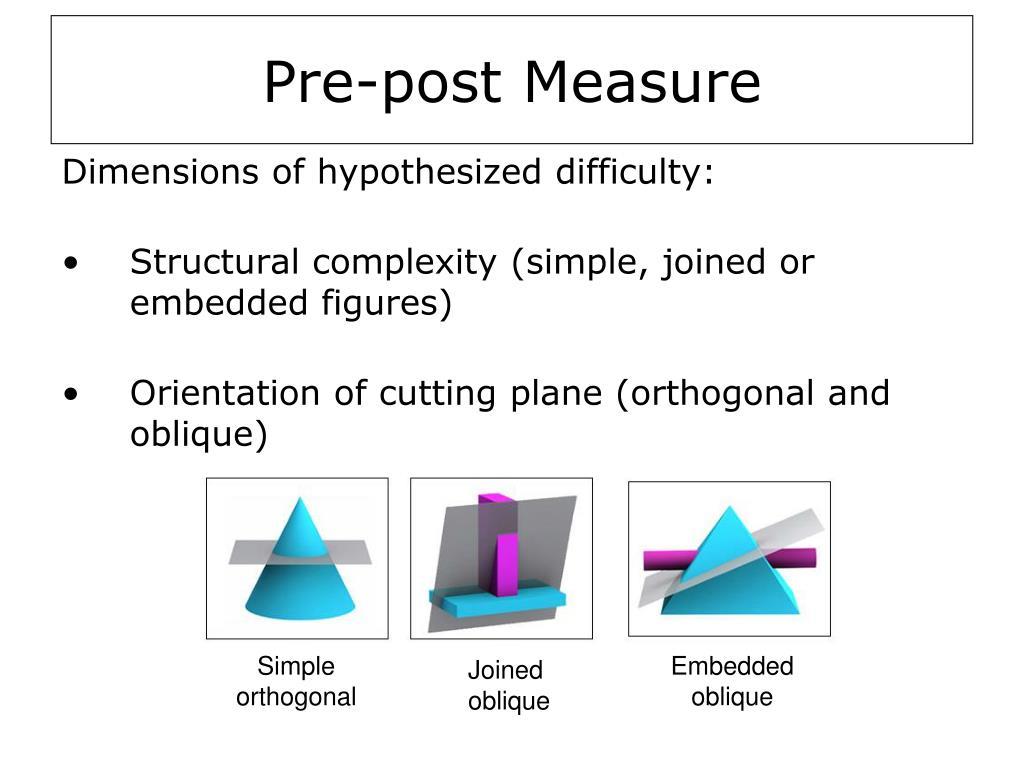 Pre-post Measure