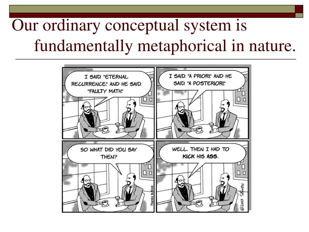 Our ordinary conceptual system is        fundamentally metaphorical in nature.