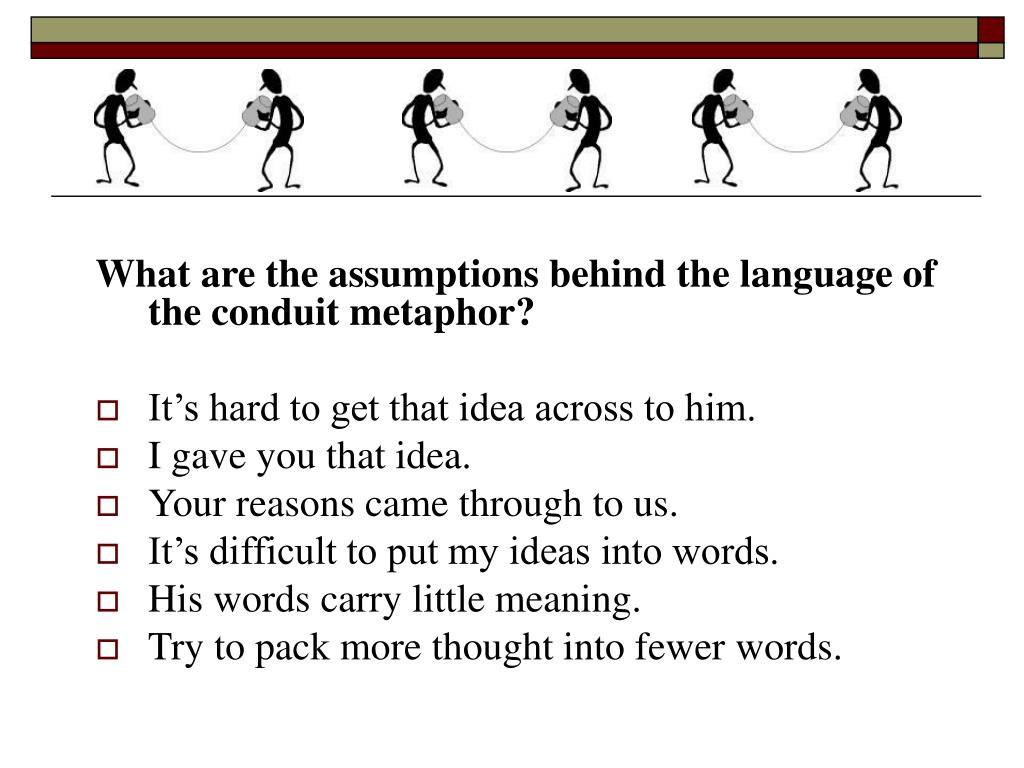 What are the assumptions behind the language of  the conduit metaphor?