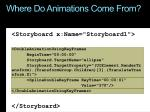 where do animations come from10