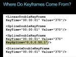 where do keyframes come from15