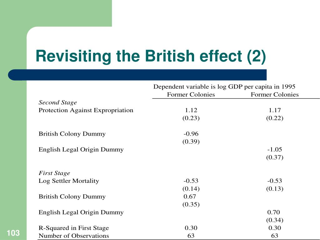Revisiting the British effect (2)