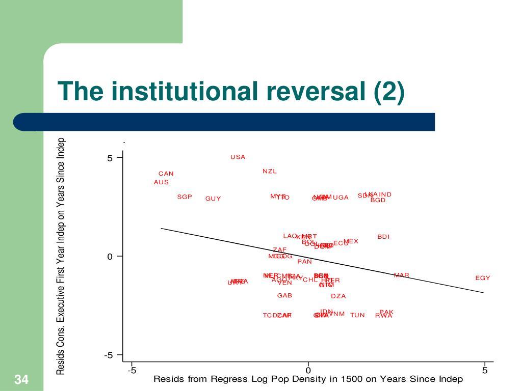 The institutional reversal (2)