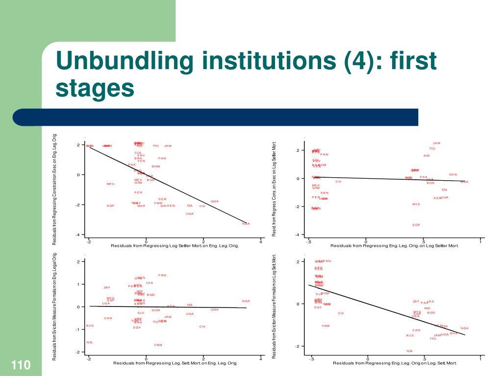 Unbundling institutions (4): first stages