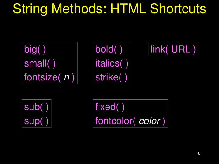 String Methods: HTML Shortcuts
