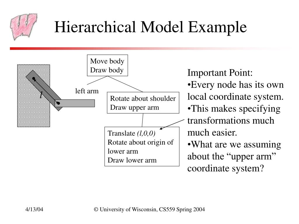 Hierarchical Model Example